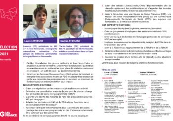 Élections professionnelles, élections URPS/URML